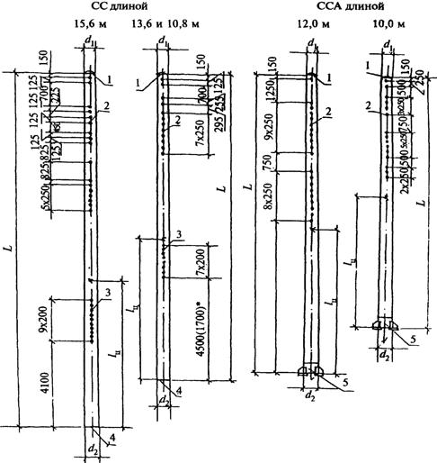 Стойки опор контактной сети СС 108.6, СС 136.6, СС 156.6, ССА 100.6, ССА 120.6 (вариант обозначения СС108.6, СС136.6, СС156.6, ССА100.6, ССА120.6)